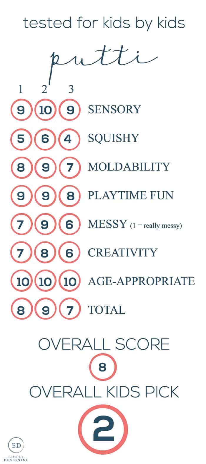tested by kids for kids - sensory sand throwdown - putti-