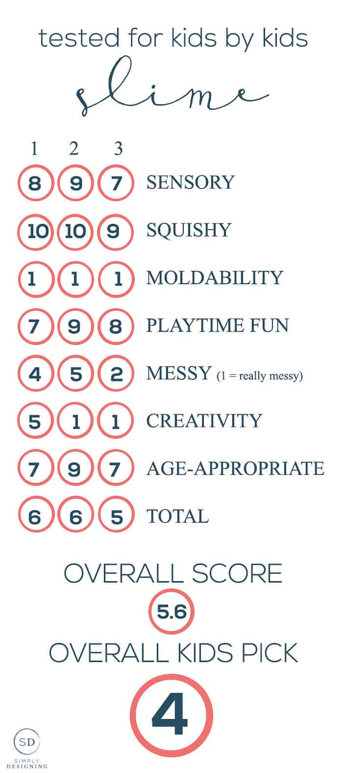 tested by kids for kids - sensory sand throwdown - slime
